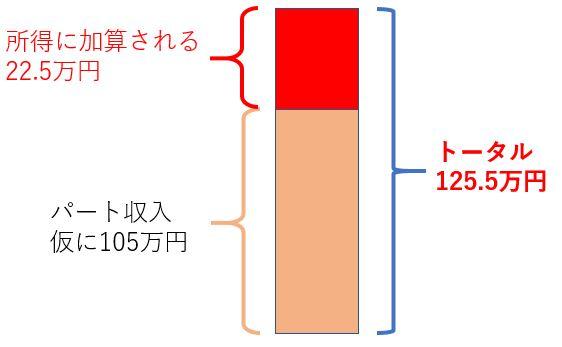 東京都のベビーシッター利用支援事業の料金説明2